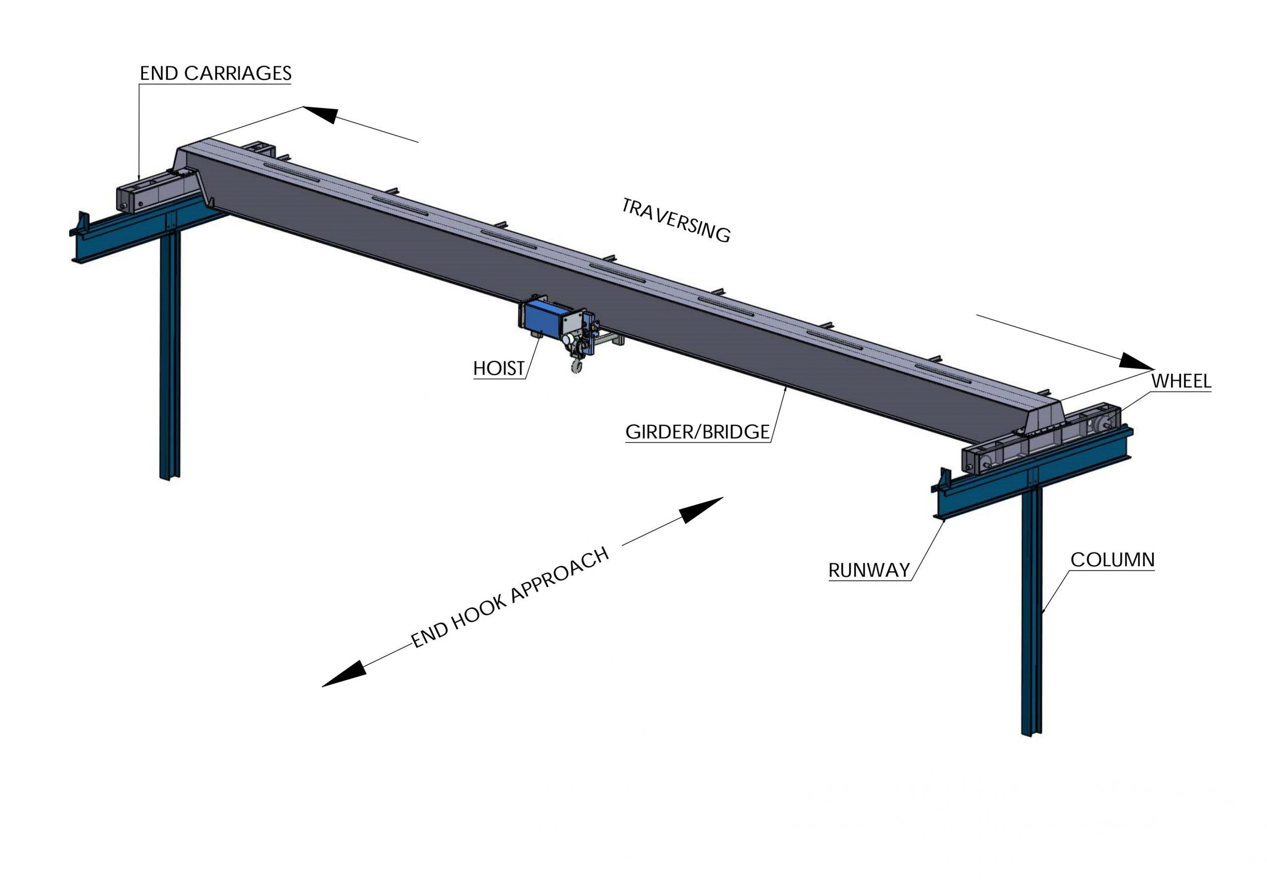 Single Girder 3D Overhead Crane Malaysia